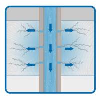 Injection/SWD/Flood